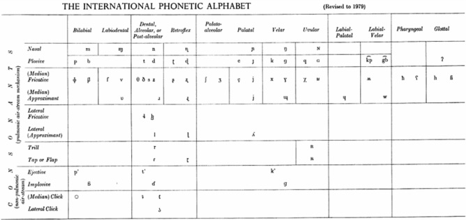 1978 international phonetic alphabet